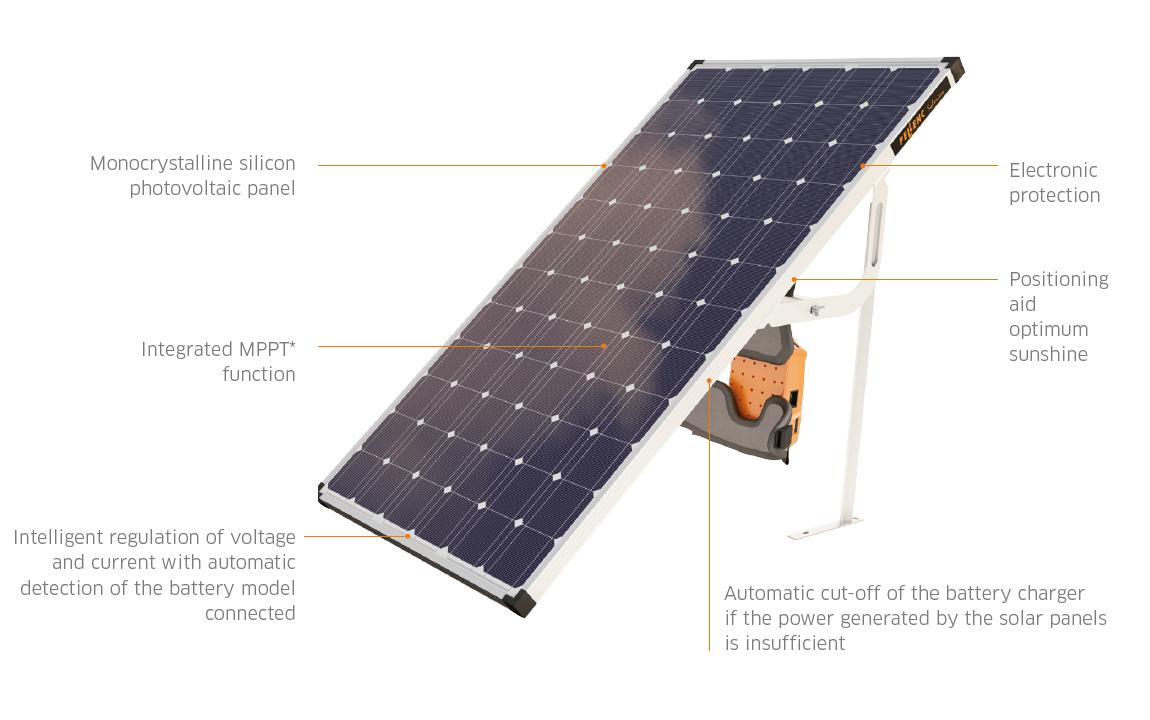 Pellenc Solar Charging System